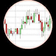 Japanese Candlestick Chart